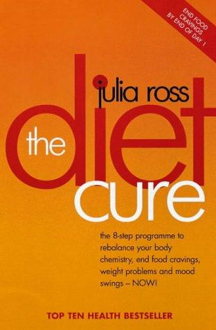 Download Diet Cure
